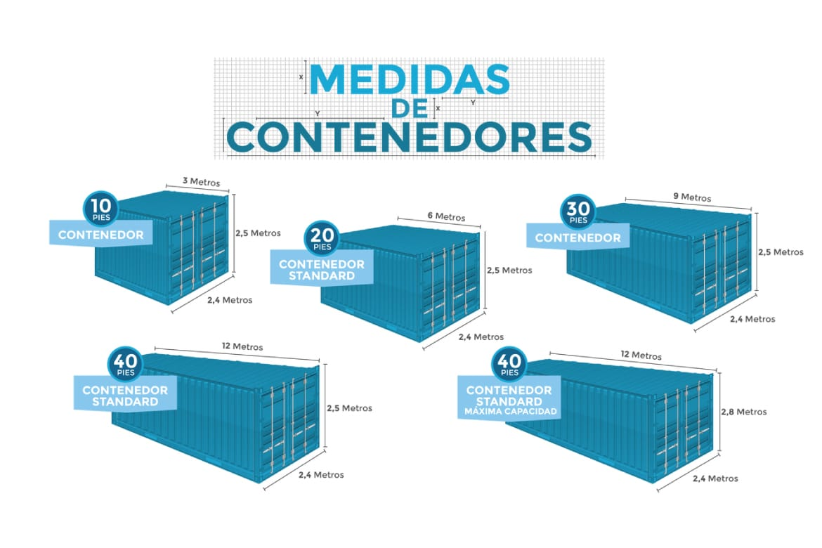 //www.zevenlogistics.com.co/wp-content/uploads/2019/03/Infografia03.jpg